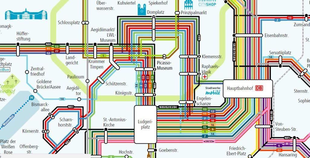 Netzplan Münster